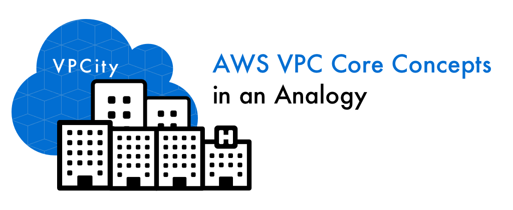 AWS VPC Core Concepts in an Analogy